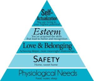 maslow-s-hierarchy